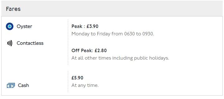 ceny metro londyn